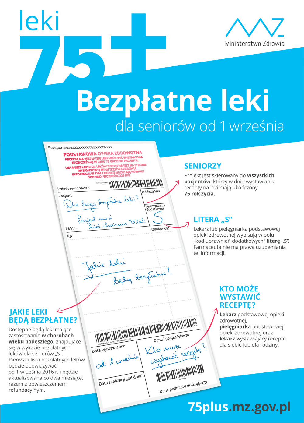 Leki 75 plus-plakat_01